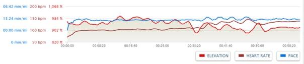 Graph080215